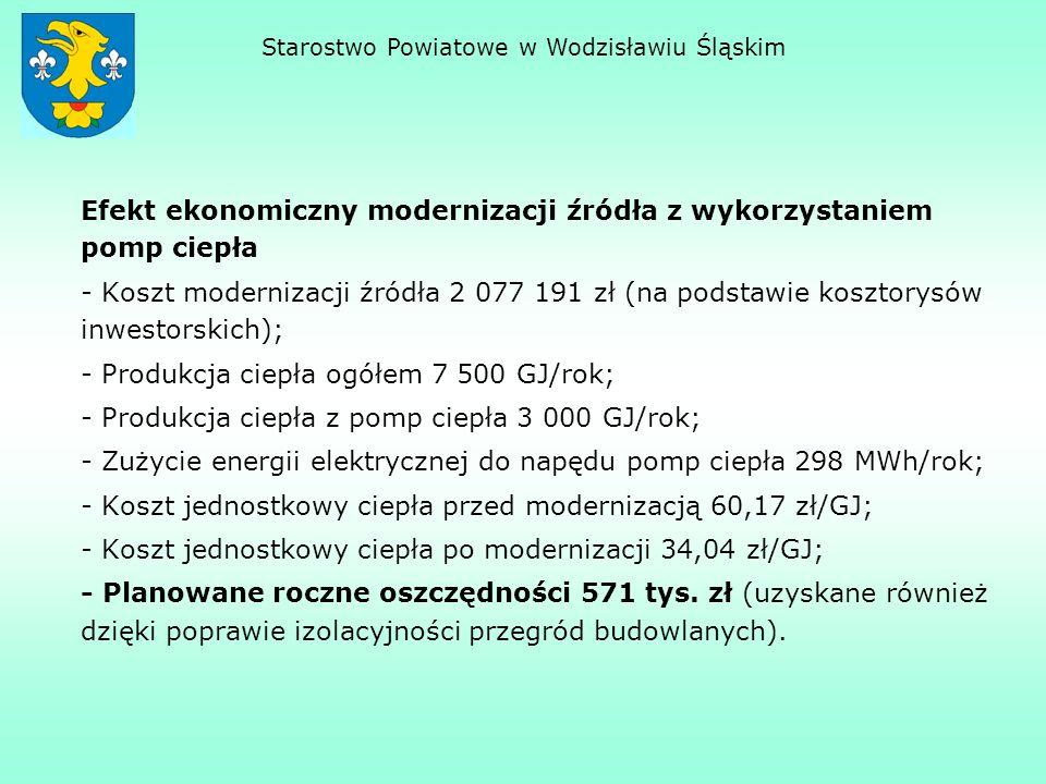 Efekt ekonomiczny modernizacji źródła z wykorzystaniem pomp ciepła - Koszt modernizacji źródła 2 077 191 zł (na podstawie kosztorysów inwestorskich); - Produkcja ciepła ogółem 7 500 GJ/rok; - Produkcja ciepła z pomp ciepła 3 000 GJ/rok; - Zużycie energii elektrycznej do napędu pomp ciepła 298 MWh/rok; - Koszt jednostkowy ciepła przed modernizacją 60,17 zł/GJ; - Koszt jednostkowy ciepła po modernizacji 34,04 zł/GJ; - Planowane roczne oszczędności 571 tys.