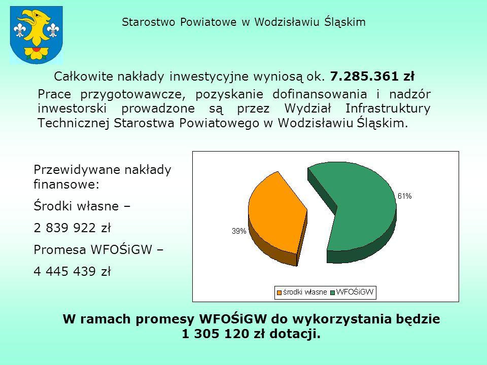 Starostwo Powiatowe w Wodzisławiu Śląskim Całkowite nakłady inwestycyjne wyniosą ok. 7.285.361 zł Prace przygotowawcze, pozyskanie dofinansowania i na