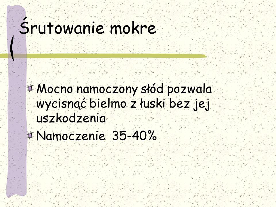 Śrutowanie mokre Mocno namoczony słód pozwala wycisnąć bielmo z łuski bez jej uszkodzenia Namoczenie 35-40%