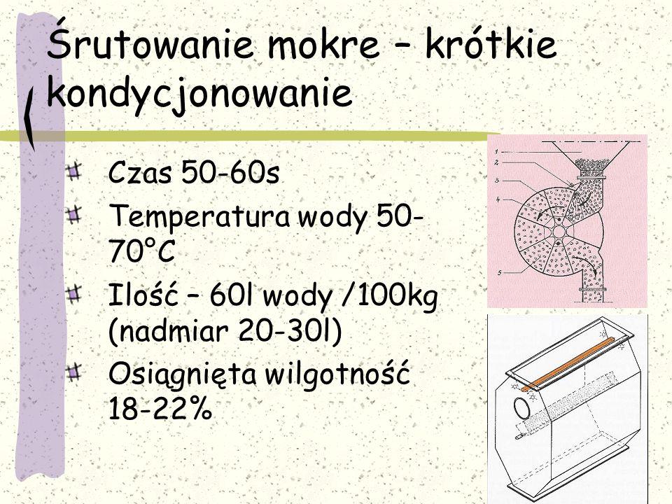 Śrutowanie mokre – krótkie kondycjonowanie Czas 50-60s Temperatura wody 50- 70°C Ilość – 60l wody /100kg (nadmiar 20-30l) Osiągnięta wilgotność 18-22%