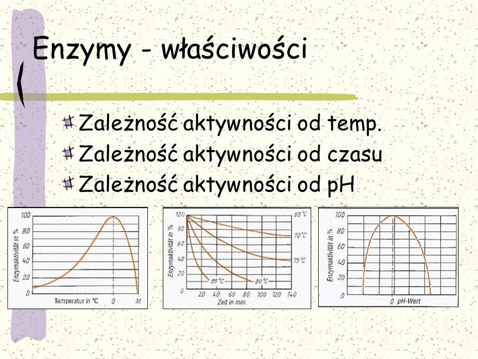 Enzymy - właściwości Zależność aktywności od temp. Zależność aktywności od czasu Zależność aktywności od pH