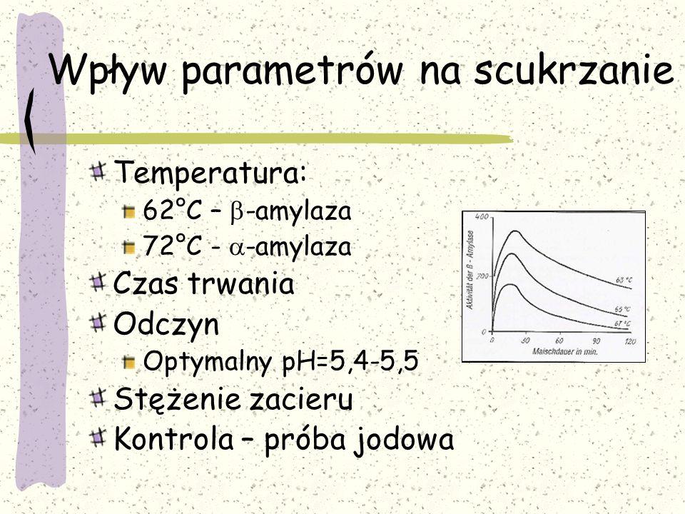 Wpływ parametrów na scukrzanie Temperatura: 62°C – -amylaza 72°C - -amylaza Czas trwania Odczyn Optymalny pH=5,4-5,5 Stężenie zacieru Kontrola – próba