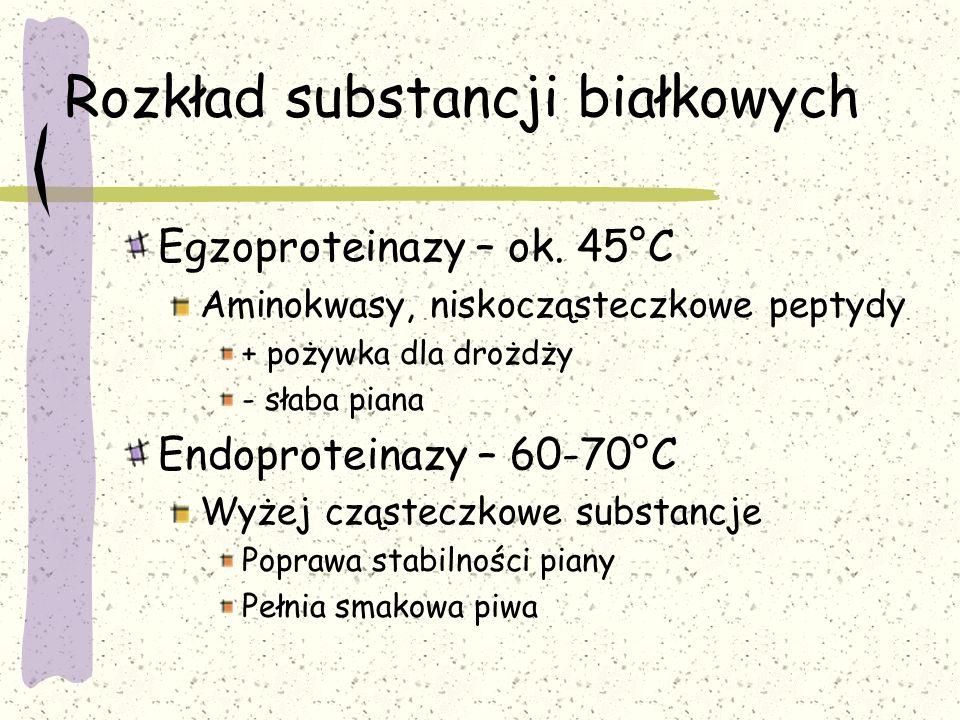 Rozkład substancji białkowych Egzoproteinazy – ok. 45°C Aminokwasy, niskocząsteczkowe peptydy + pożywka dla drożdży - słaba piana Endoproteinazy – 60-