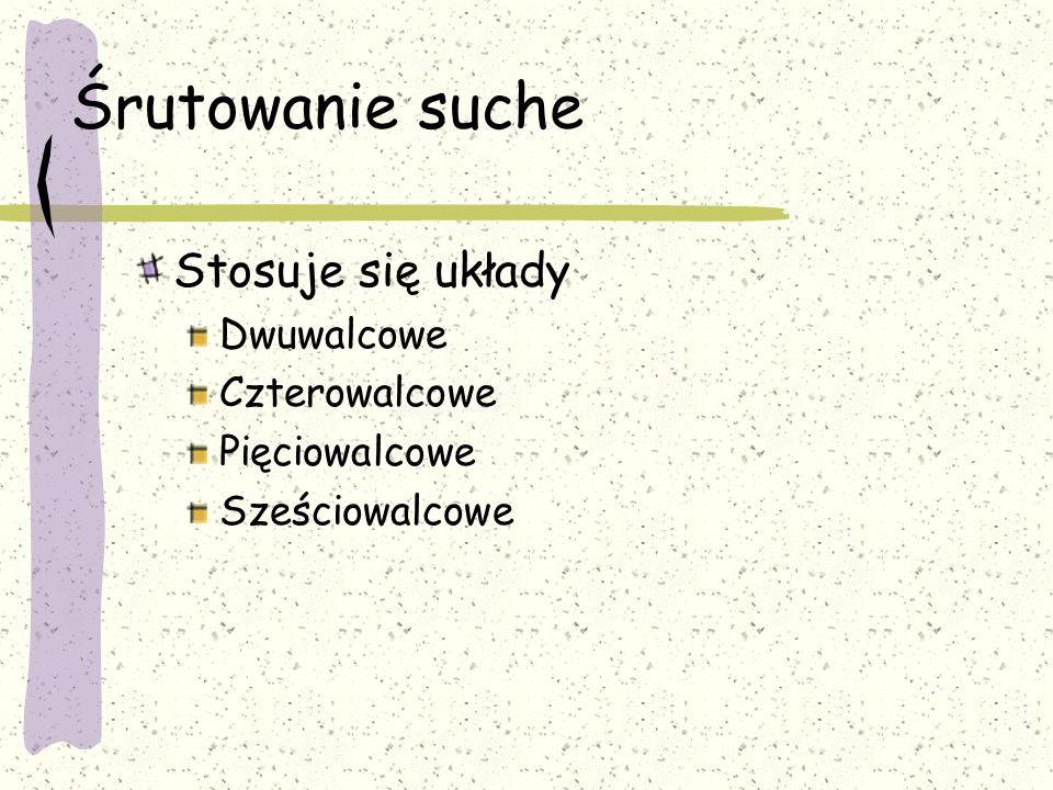 Śrutowanie suche – 6 walców Pary walców Rozdrabianie wstępne (2) Walce do łuski (3) Walce do grysików (4) Łuska z przyczepionym grysikiem (7) Grysik (8) Mąka (9) Łuska (10)