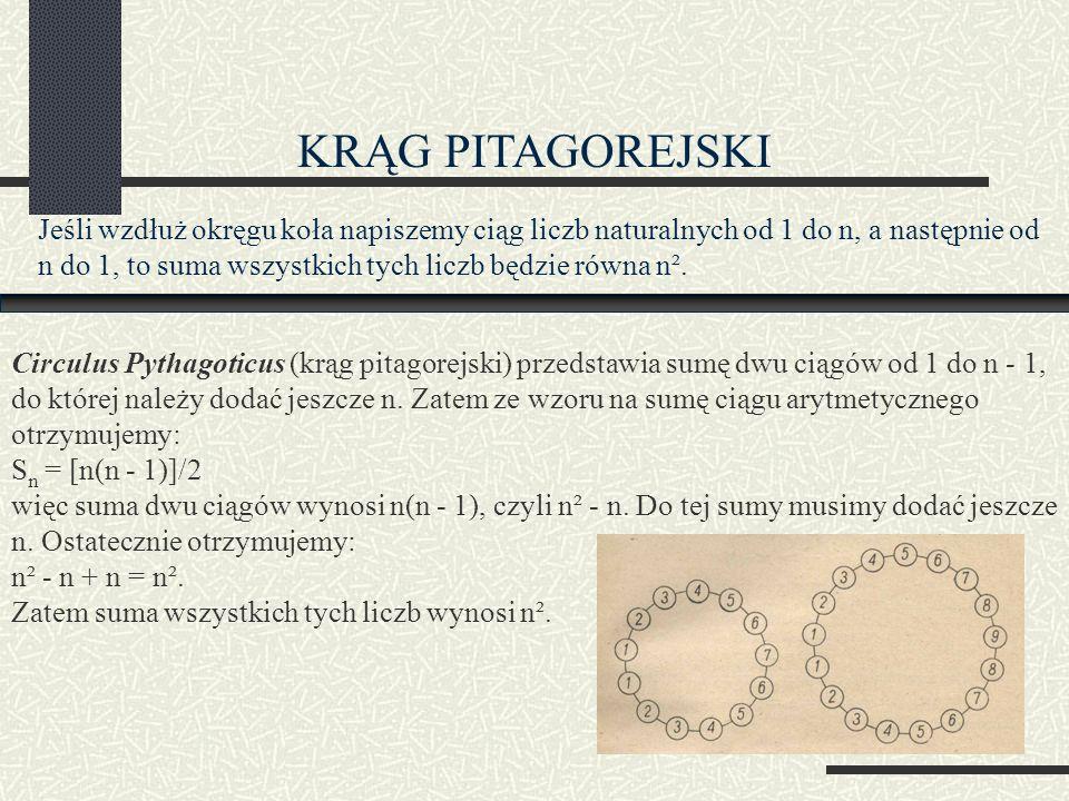 Gwiazda pitagorejska zwana też pentagramem był umiłowaną figurą pitagorejczyków. Tym znakiem pitagorejczycy rozpoznawali się i pozdrawiali. Jest to pi