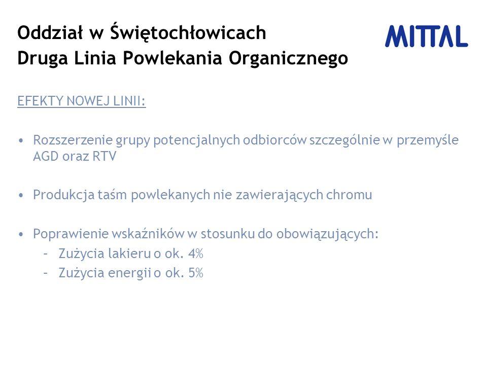 Oddział w Świętochłowicach Druga Linia Powlekania Organicznego EFEKTY NOWEJ LINII: Rozszerzenie grupy potencjalnych odbiorców szczególnie w przemyśle