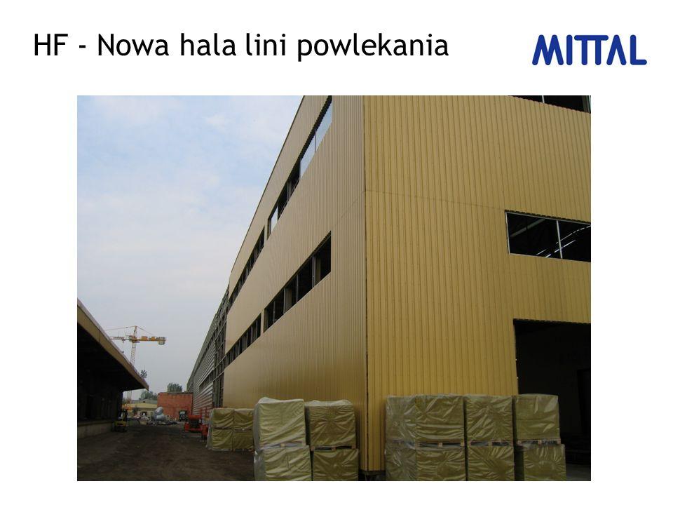 HF - Nowa hala lini powlekania