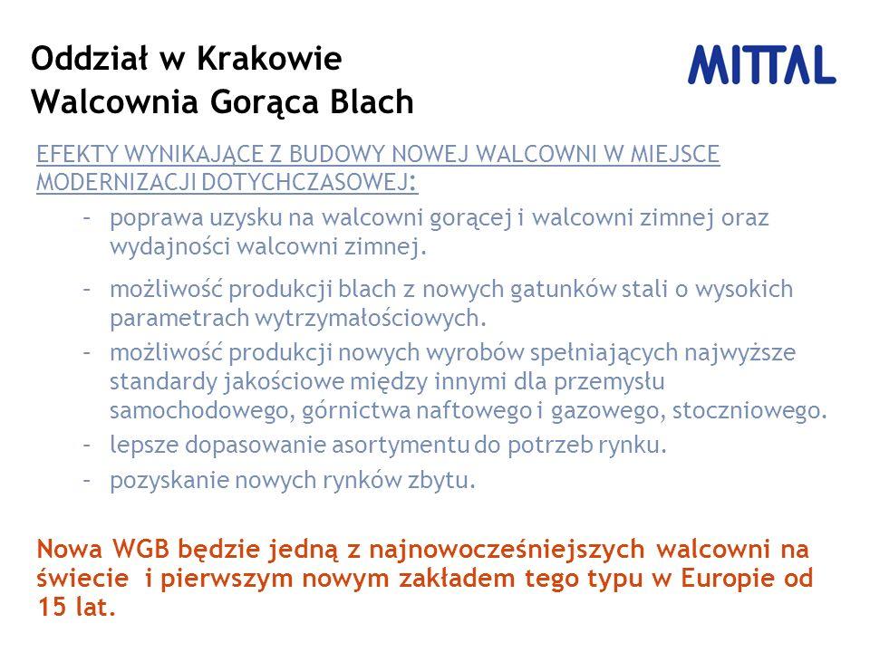 Oddział w Krakowie Walcownia Gorąca Blach EFEKTY WYNIKAJĄCE Z BUDOWY NOWEJ WALCOWNI W MIEJSCE MODERNIZACJI DOTYCHCZASOWEJ : –poprawa uzysku na walcowni gorącej i walcowni zimnej oraz wydajności walcowni zimnej.