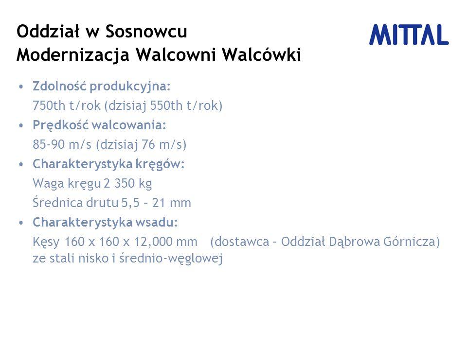 Oddział w Sosnowcu Modernizacja Walcowni Walcówki Zdolność produkcyjna: 750th t/rok (dzisiaj 550th t/rok) Prędkość walcowania: 85-90 m/s (dzisiaj 76 m