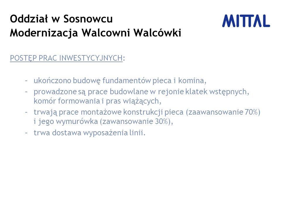Oddział w Sosnowcu Modernizacja Walcowni Walcówki POSTĘP PRAC INWESTYCYJNYCH: –ukończono budowę fundamentów pieca i komina, –prowadzone są prace budow