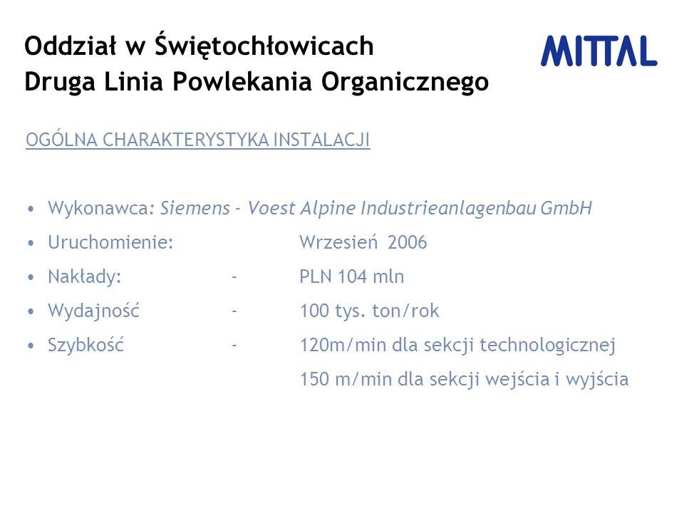 Oddział w Świętochłowicach Druga Linia Powlekania Organicznego OGÓLNA CHARAKTERYSTYKA INSTALACJI Wykonawca: Siemens - Voest Alpine Industrieanlagenbau GmbH Uruchomienie: Wrzesień 2006 Nakłady: -PLN 104 mln Wydajność -100 tys.