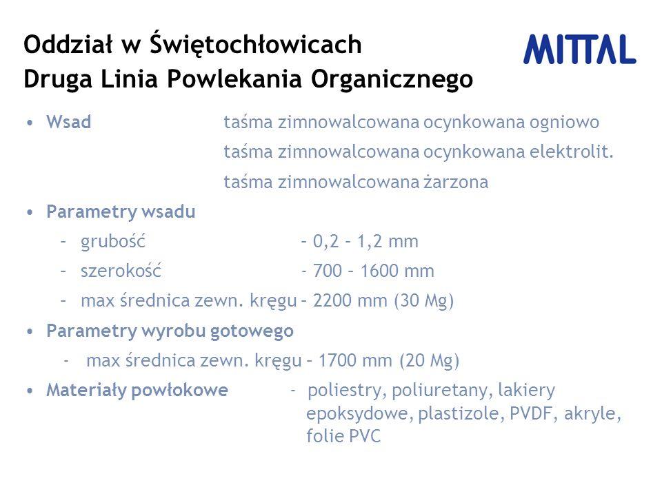 Oddział w Świętochłowicach Druga Linia Powlekania Organicznego Wsadtaśma zimnowalcowana ocynkowana ogniowo taśma zimnowalcowana ocynkowana elektrolit.