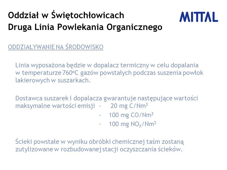 Oddział w Świętochłowicach Druga Linia Powlekania Organicznego ODDZIAŁYWANIE NA ŚRODOWISKO Linia wyposażona będzie w dopalacz termiczny w celu dopalan