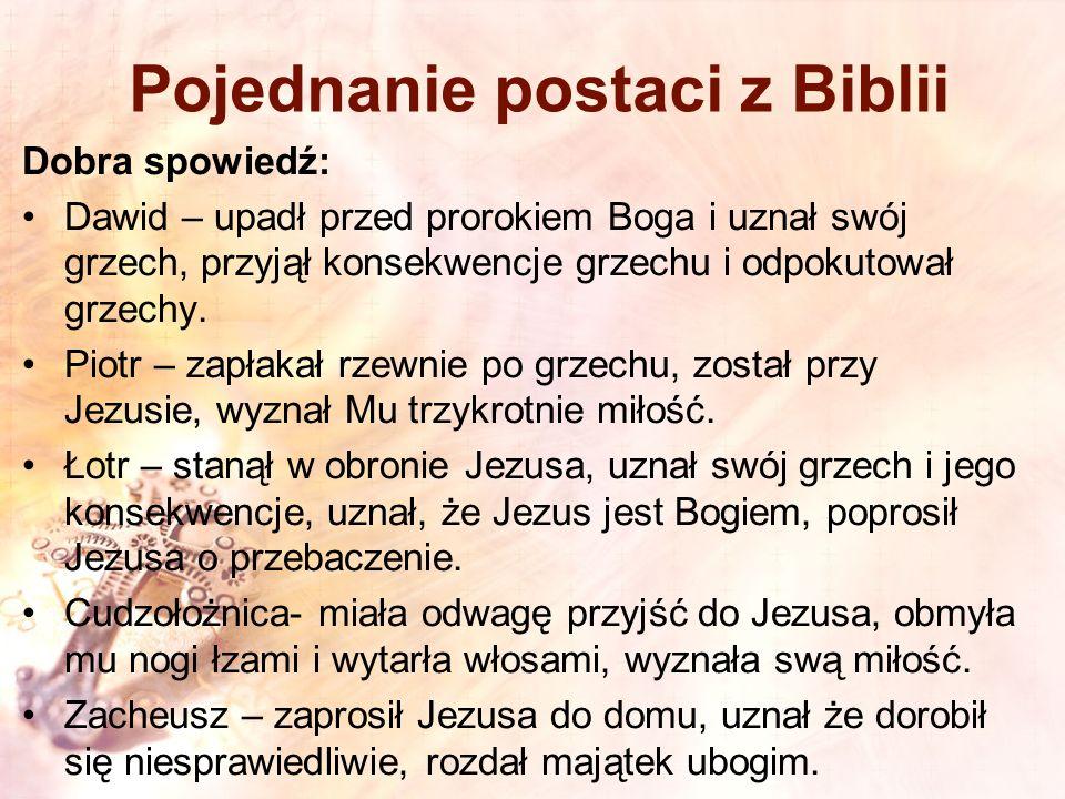 Pojednanie postaci z Biblii Zła spowiedź: Adam – uciekł przed Bogiem, stracił zaufanie, dał się zniewolić lękowi, zrzucił winę na Ewę.