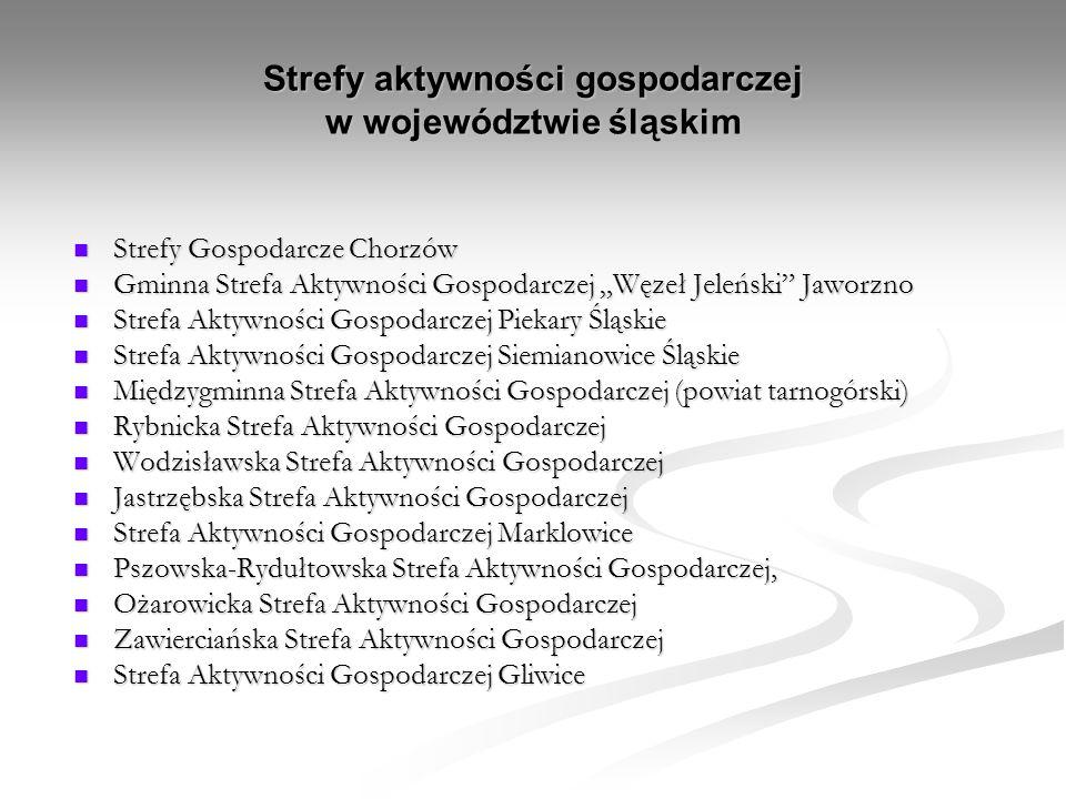 Strefy aktywności gospodarczej w województwie śląskim Strefy Gospodarcze Chorzów Strefy Gospodarcze Chorzów Gminna Strefa Aktywności Gospodarczej Węze