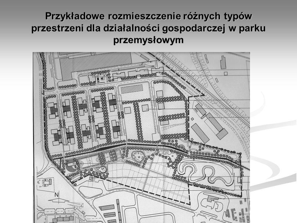 Przykładowe rozmieszczenie różnych typów przestrzeni dla działalności gospodarczej w parku przemysłowym