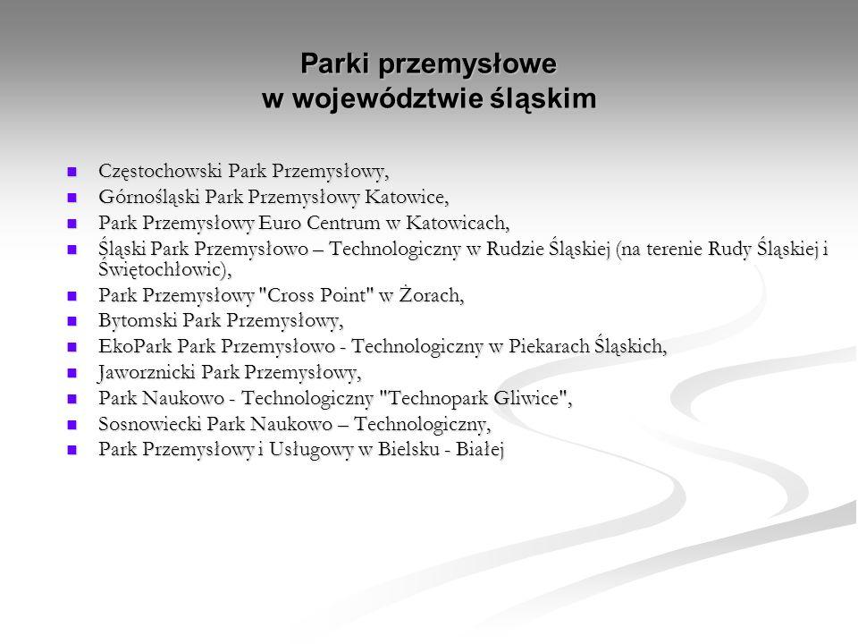 Parki przemysłowe w województwie śląskim Częstochowski Park Przemysłowy, Częstochowski Park Przemysłowy, Górnośląski Park Przemysłowy Katowice, Górnoś