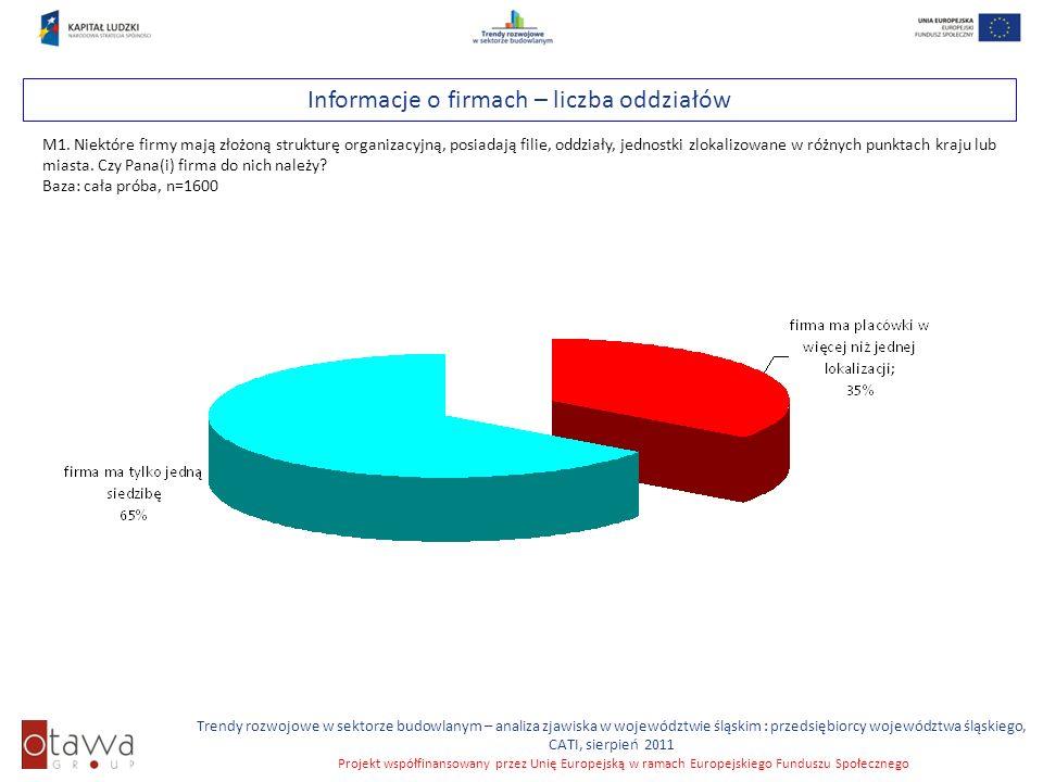 Slajd 12 Trendy rozwojowe w sektorze budowlanym – analiza zjawiska w województwie śląskim : przedsiębiorcy województwa śląskiego, CATI, sierpień 2011