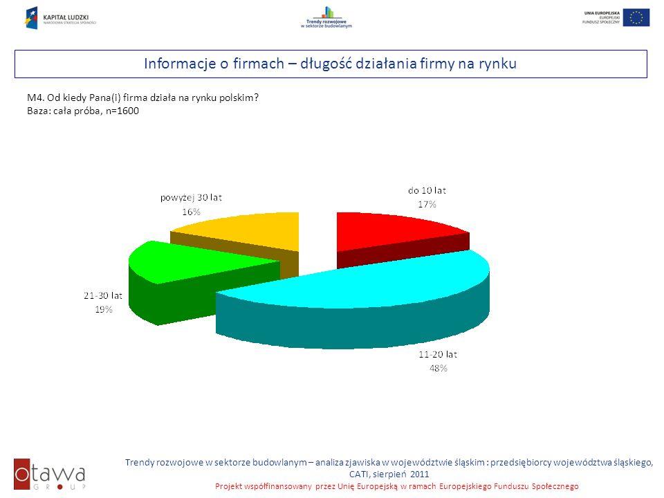 Slajd 15 Trendy rozwojowe w sektorze budowlanym – analiza zjawiska w województwie śląskim : przedsiębiorcy województwa śląskiego, CATI, sierpień 2011