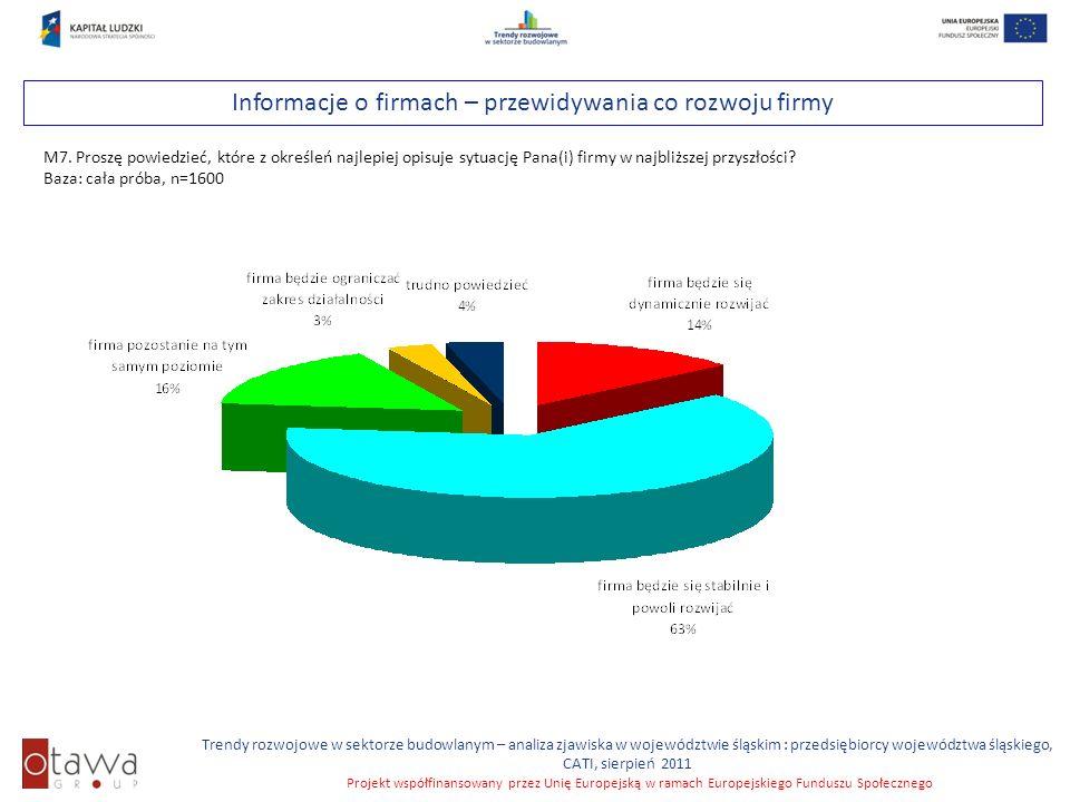 Slajd 18 Trendy rozwojowe w sektorze budowlanym – analiza zjawiska w województwie śląskim : przedsiębiorcy województwa śląskiego, CATI, sierpień 2011
