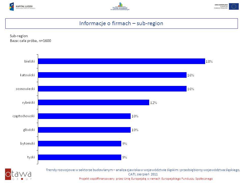 Slajd 19 Trendy rozwojowe w sektorze budowlanym – analiza zjawiska w województwie śląskim : przedsiębiorcy województwa śląskiego, CATI, sierpień 2011