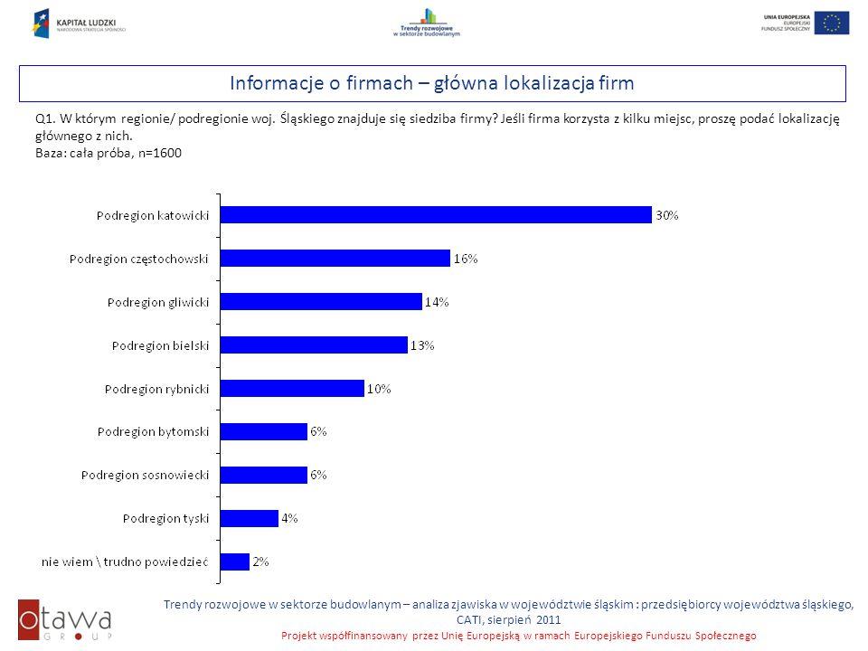 Slajd 20 Trendy rozwojowe w sektorze budowlanym – analiza zjawiska w województwie śląskim : przedsiębiorcy województwa śląskiego, CATI, sierpień 2011