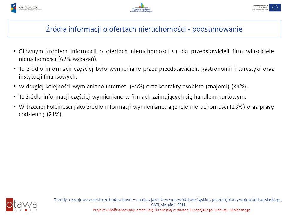 Slajd 22 Trendy rozwojowe w sektorze budowlanym – analiza zjawiska w województwie śląskim : przedsiębiorcy województwa śląskiego, CATI, sierpień 2011