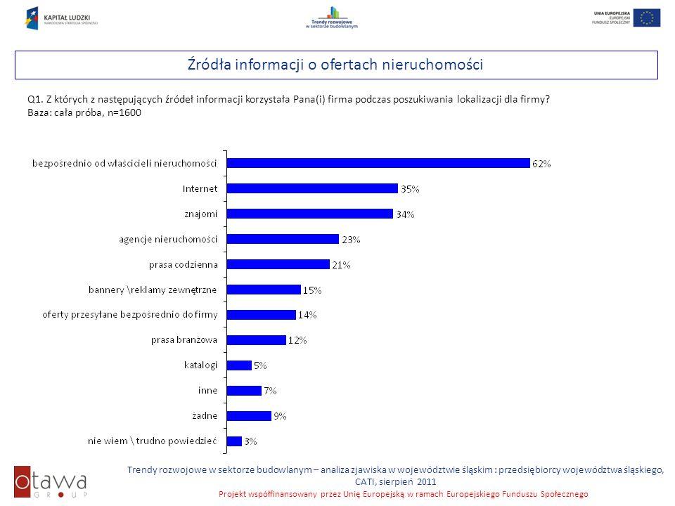 Slajd 23 Trendy rozwojowe w sektorze budowlanym – analiza zjawiska w województwie śląskim : przedsiębiorcy województwa śląskiego, CATI, sierpień 2011