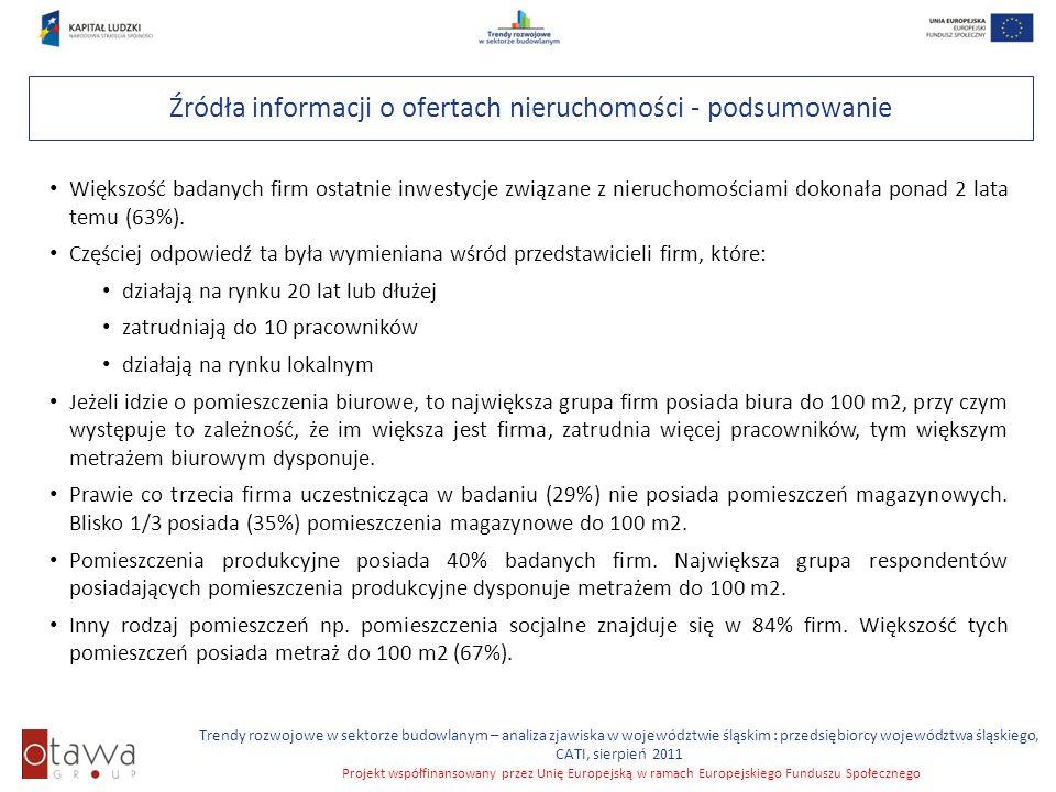 Slajd 25 Trendy rozwojowe w sektorze budowlanym – analiza zjawiska w województwie śląskim : przedsiębiorcy województwa śląskiego, CATI, sierpień 2011
