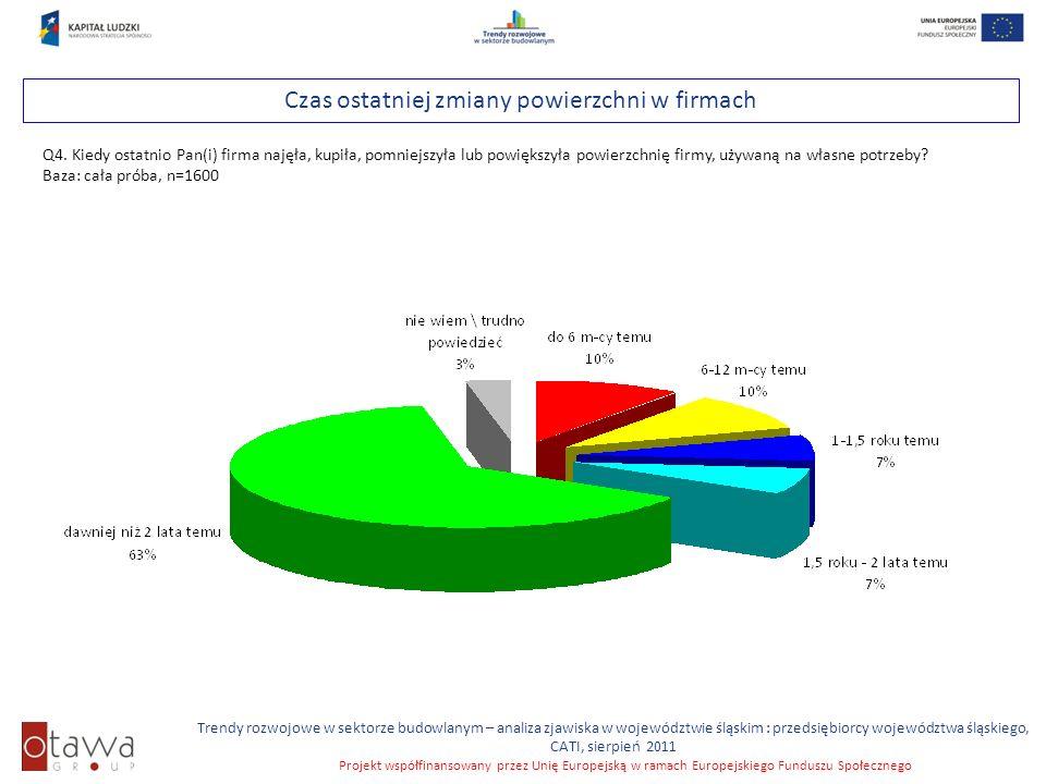 Slajd 26 Trendy rozwojowe w sektorze budowlanym – analiza zjawiska w województwie śląskim : przedsiębiorcy województwa śląskiego, CATI, sierpień 2011