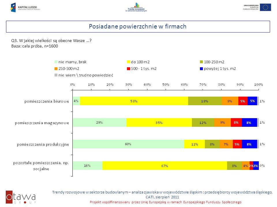 Slajd 27 Trendy rozwojowe w sektorze budowlanym – analiza zjawiska w województwie śląskim : przedsiębiorcy województwa śląskiego, CATI, sierpień 2011