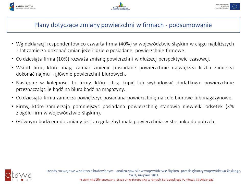 Slajd 29 Trendy rozwojowe w sektorze budowlanym – analiza zjawiska w województwie śląskim : przedsiębiorcy województwa śląskiego, CATI, sierpień 2011