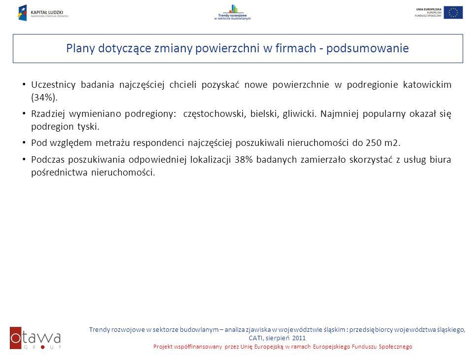 Slajd 30 Trendy rozwojowe w sektorze budowlanym – analiza zjawiska w województwie śląskim : przedsiębiorcy województwa śląskiego, CATI, sierpień 2011