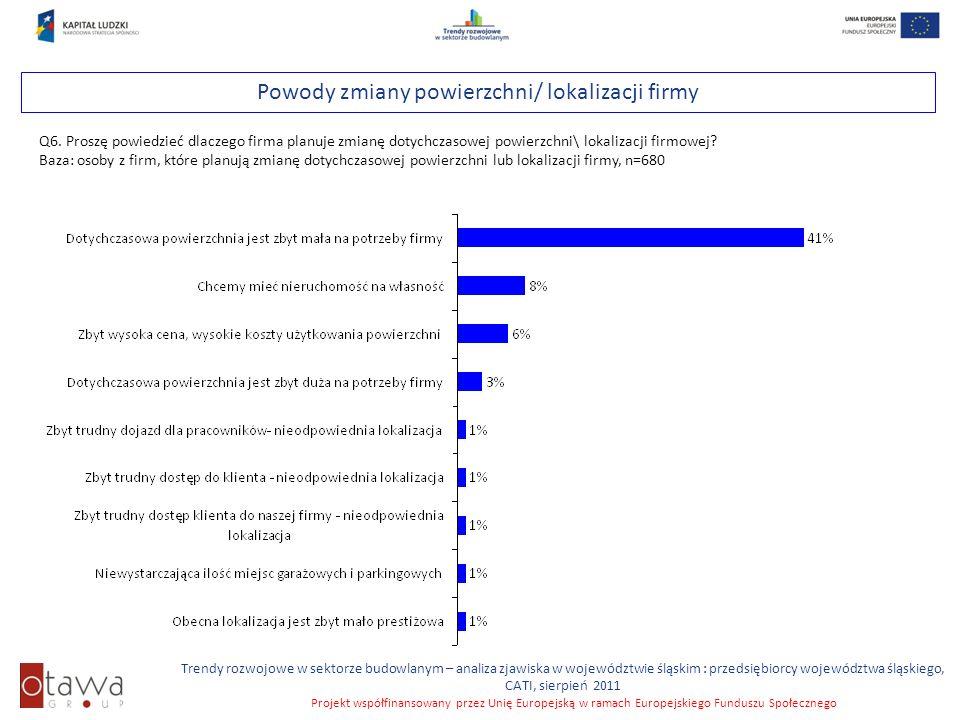 Slajd 36 Trendy rozwojowe w sektorze budowlanym – analiza zjawiska w województwie śląskim : przedsiębiorcy województwa śląskiego, CATI, sierpień 2011