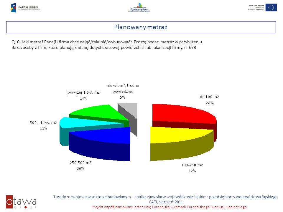 Slajd 38 Trendy rozwojowe w sektorze budowlanym – analiza zjawiska w województwie śląskim : przedsiębiorcy województwa śląskiego, CATI, sierpień 2011