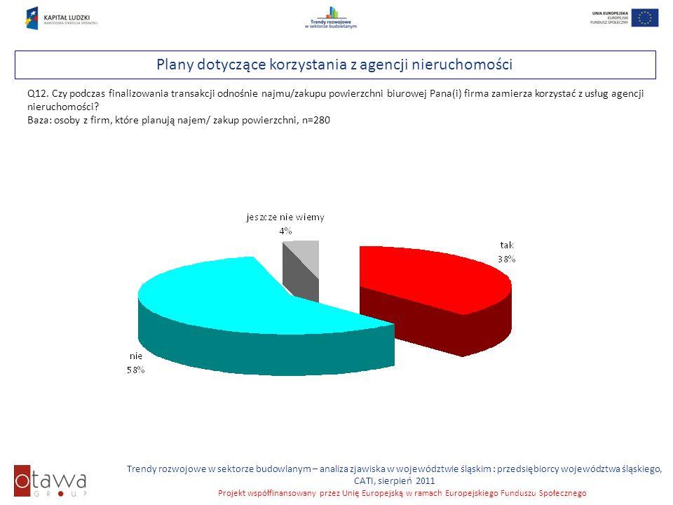 Slajd 39 Trendy rozwojowe w sektorze budowlanym – analiza zjawiska w województwie śląskim : przedsiębiorcy województwa śląskiego, CATI, sierpień 2011