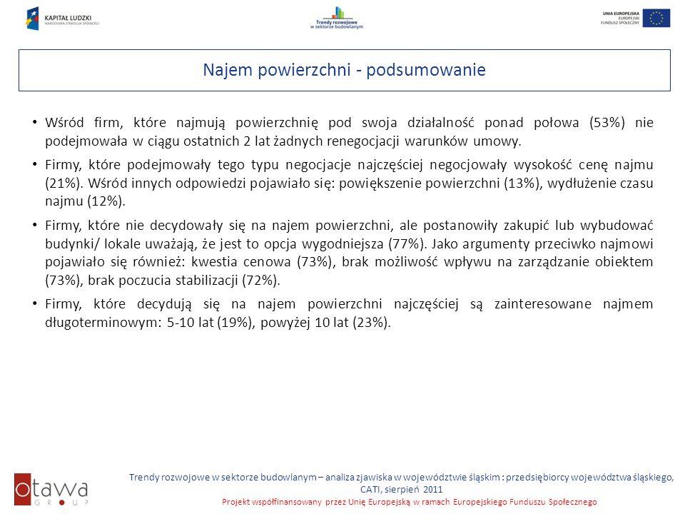 Slajd 41 Trendy rozwojowe w sektorze budowlanym – analiza zjawiska w województwie śląskim : przedsiębiorcy województwa śląskiego, CATI, sierpień 2011
