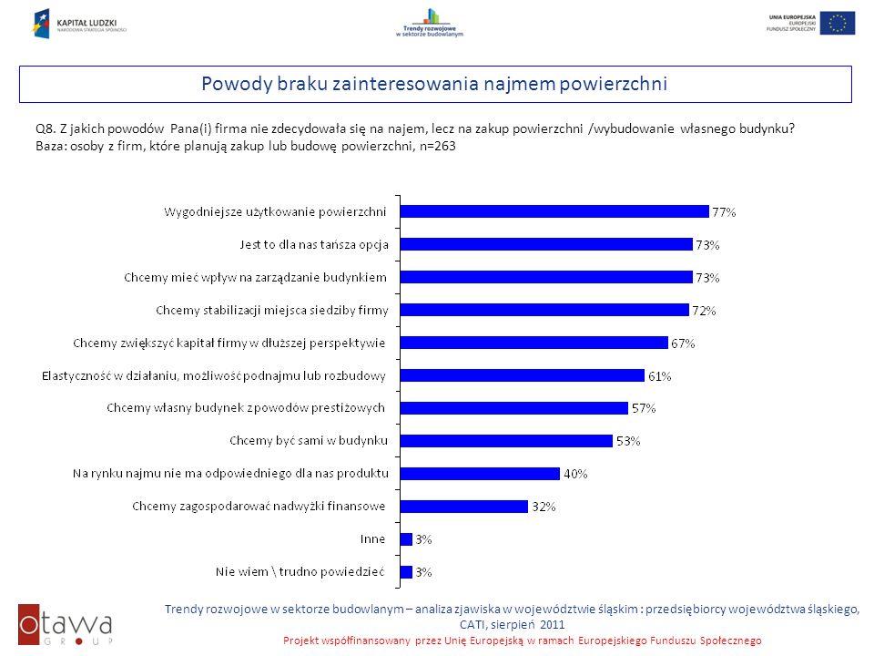 Slajd 43 Trendy rozwojowe w sektorze budowlanym – analiza zjawiska w województwie śląskim : przedsiębiorcy województwa śląskiego, CATI, sierpień 2011
