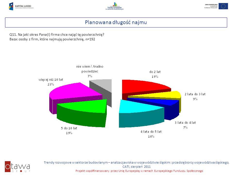 Slajd 44 Trendy rozwojowe w sektorze budowlanym – analiza zjawiska w województwie śląskim : przedsiębiorcy województwa śląskiego, CATI, sierpień 2011