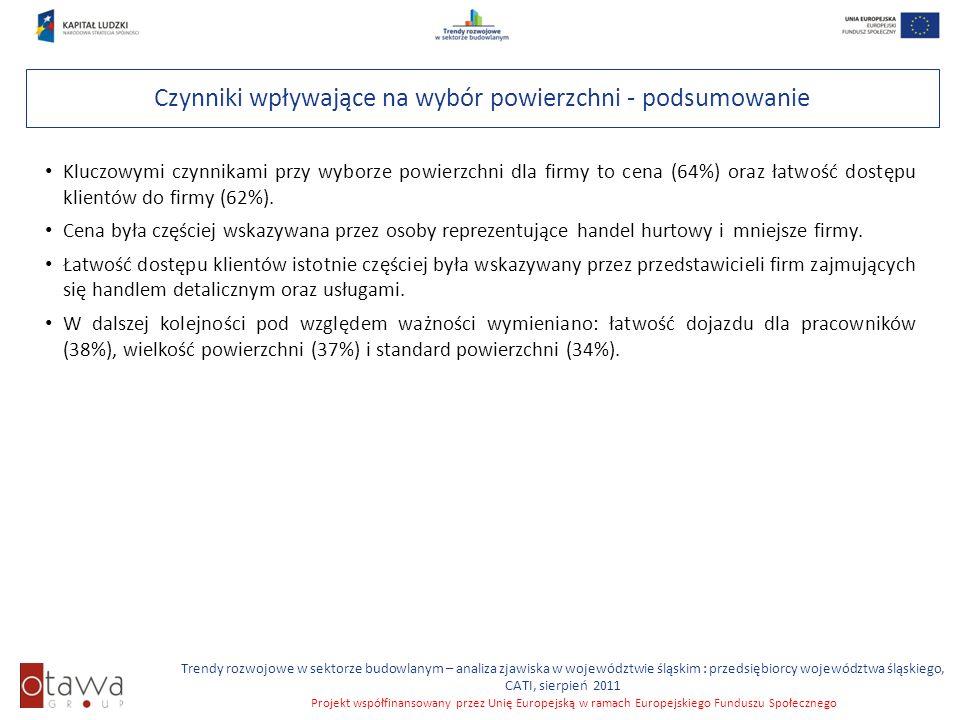 Slajd 46 Trendy rozwojowe w sektorze budowlanym – analiza zjawiska w województwie śląskim : przedsiębiorcy województwa śląskiego, CATI, sierpień 2011