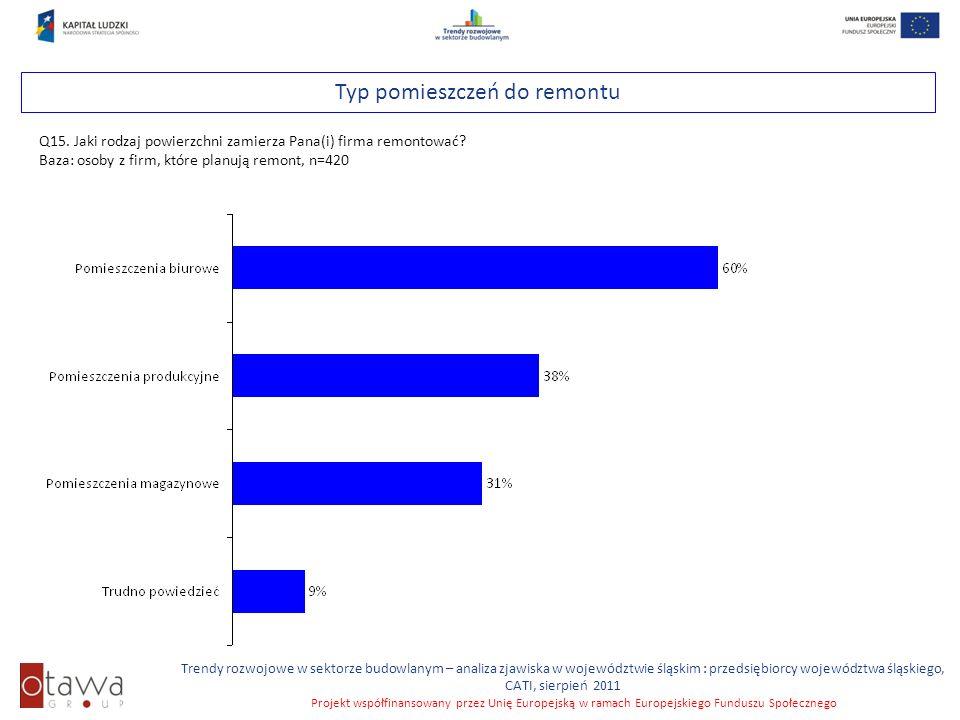 Slajd 51 Trendy rozwojowe w sektorze budowlanym – analiza zjawiska w województwie śląskim : przedsiębiorcy województwa śląskiego, CATI, sierpień 2011