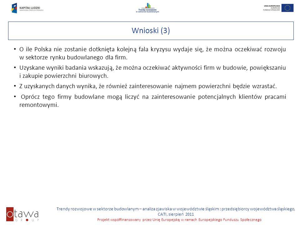 Slajd 9 Trendy rozwojowe w sektorze budowlanym – analiza zjawiska w województwie śląskim : przedsiębiorcy województwa śląskiego, CATI, sierpień 2011 P