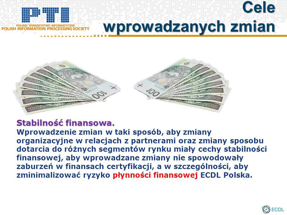 Stabilność finansowa.