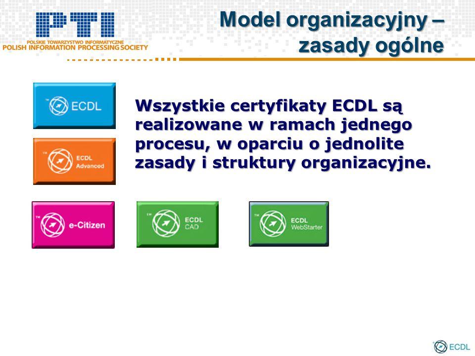 Model organizacyjny – zasady ogólne Wszystkie certyfikaty ECDL są realizowane w ramach jednego procesu, w oparciu o jednolite zasady i struktury organ