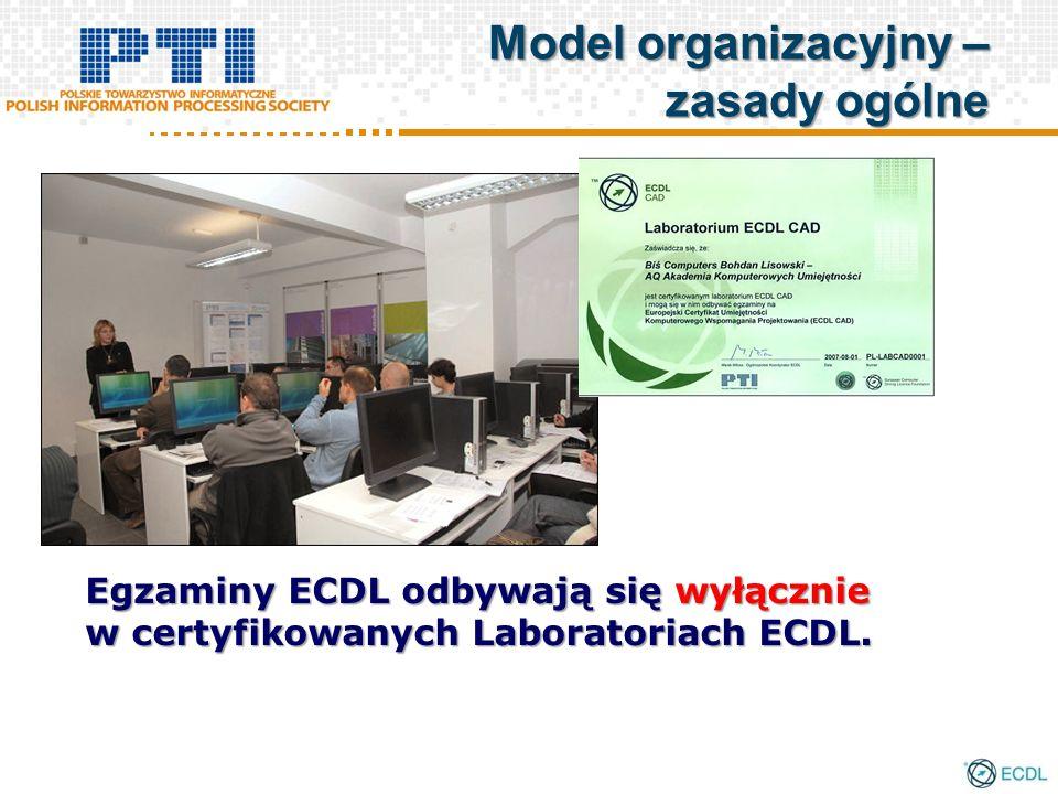 Egzaminy ECDL odbywają się wyłącznie w certyfikowanych Laboratoriach ECDL. Model organizacyjny – zasady ogólne