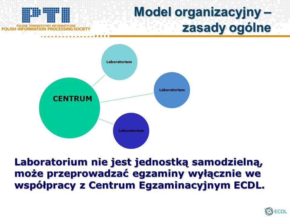 Laboratorium nie jest jednostką samodzielną, może przeprowadzać egzaminy wyłącznie we współpracy z Centrum Egzaminacyjnym ECDL.