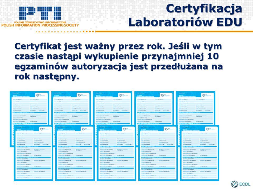 Certyfikat jest ważny przez rok. Jeśli w tym czasie nastąpi wykupienie przynajmniej 10 egzaminów autoryzacja jest przedłużana na rok następny. Certyfi