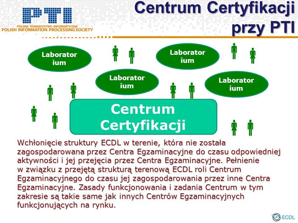 Wchłonięcie struktury ECDL w terenie, która nie została zagospodarowana przez Centra Egzaminacyjne do czasu odpowiedniej aktywności i jej przejęcia pr