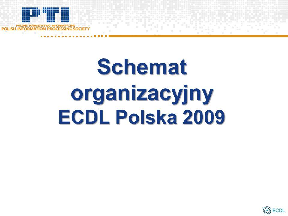 Schemat organizacyjny ECDL Polska 2009