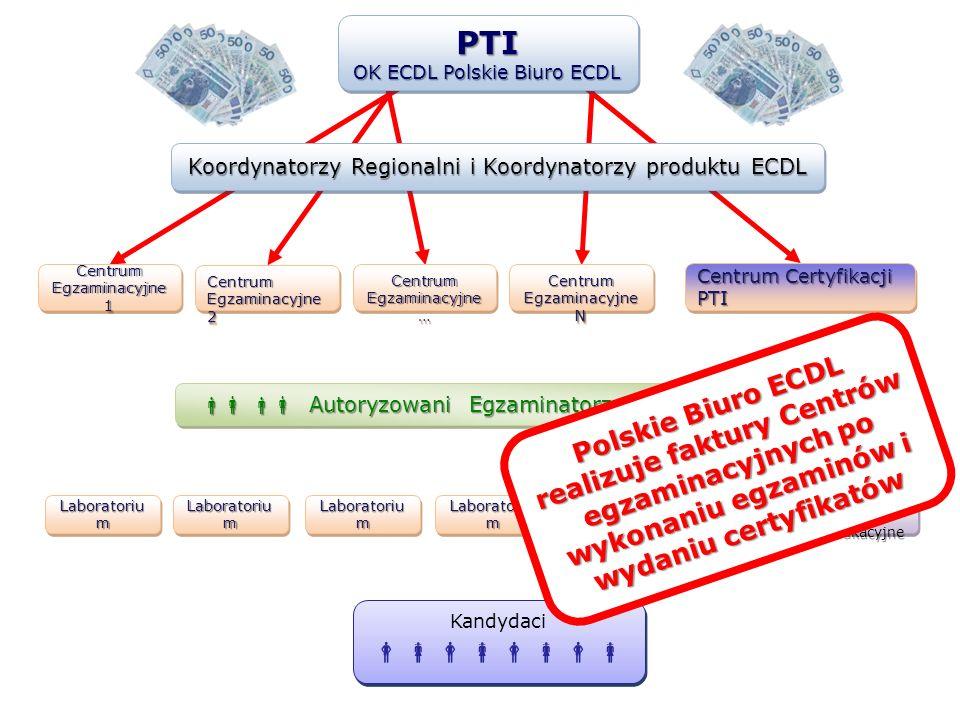 Autoryzowani Egzaminatorzy ECDL Autoryzowani Egzaminatorzy ECDL Centrum Certyfikacji PTI Centrum Egzaminacyjne 1 Centrum Egzaminacyjne 2 Centrum Egzam